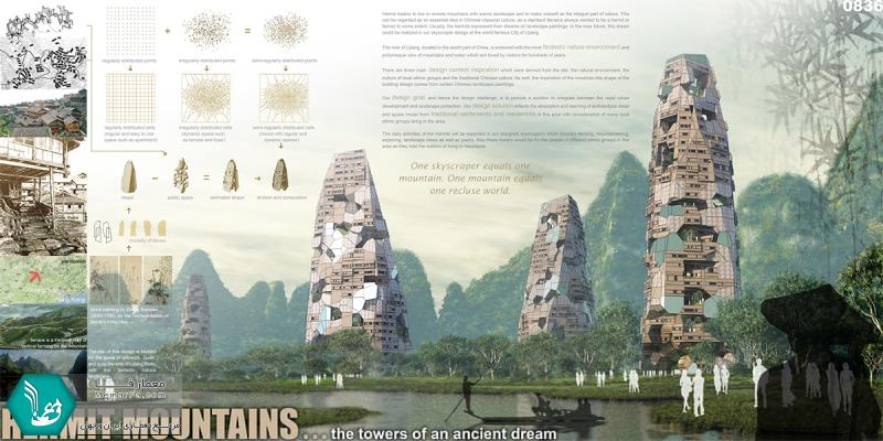 Hermit Mountains – Towers of Ancient Dreams by Hongjun Zhou, Lu Xiong, Australia  China  Japan