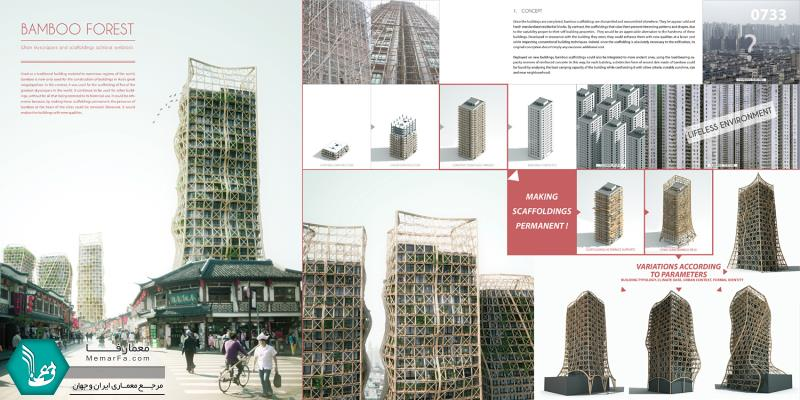 Honorable Mention. Bamboo Forest Skyscrapers And Scaffoldings In Symbiosis. Thibaut Deprez (France)