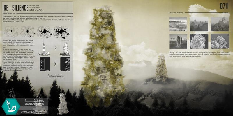 Honorable Mention. Re-Silience Skyscraper Biomass Reduction. Diego Espinosa Figueroa, Javiera Valenzuela Gonzalez (Chile)