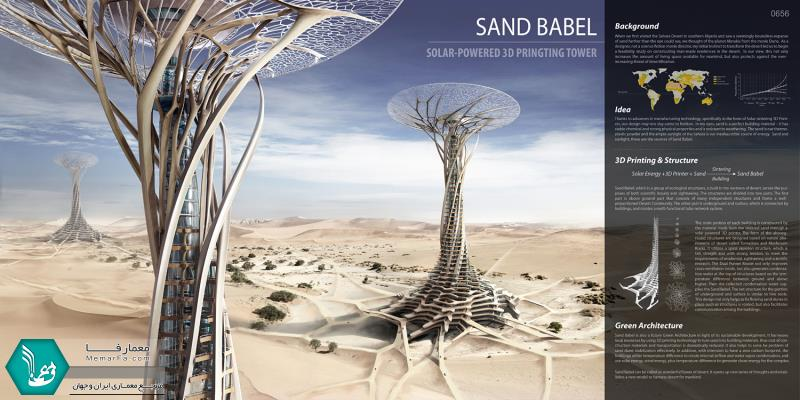 Honorable Mention. Sand Babel Solar-Powered 3D Printed Tower. Qiu Song, Kang Pengfei, Bai Ying, Ren Nuoya, Guo Shen (China)