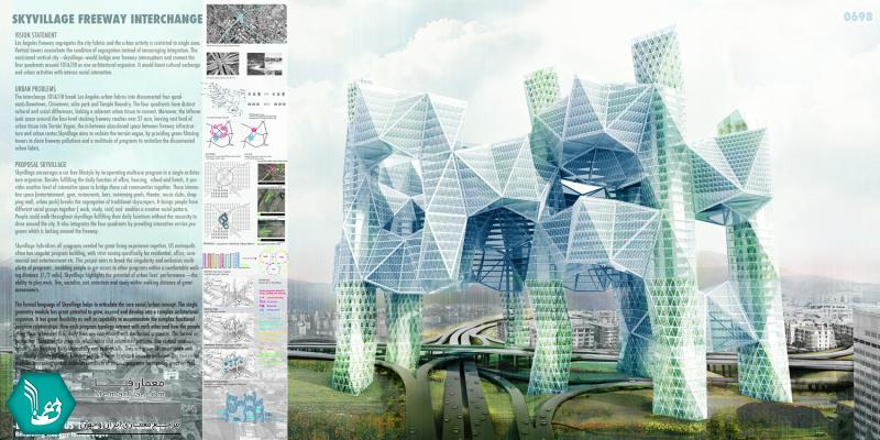 Honorable Mention. Skyvillage For Los Angeles. Ziwei Song (United States)2